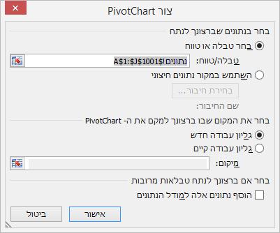 צור PivotChart